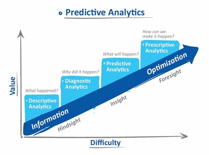 PXLTD_PredictiveAnalytics_infographic-01