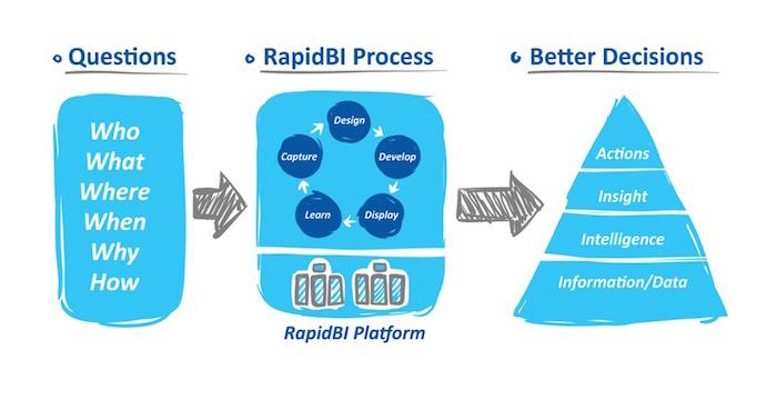 PXLTD_RapidBI_infographic-01